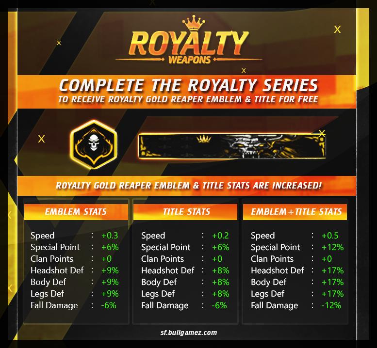 Royalty Bonus.png