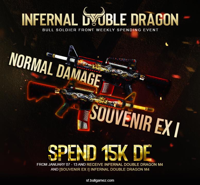 15K DE Spending.png