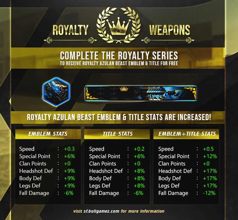Bonus Royalty.png