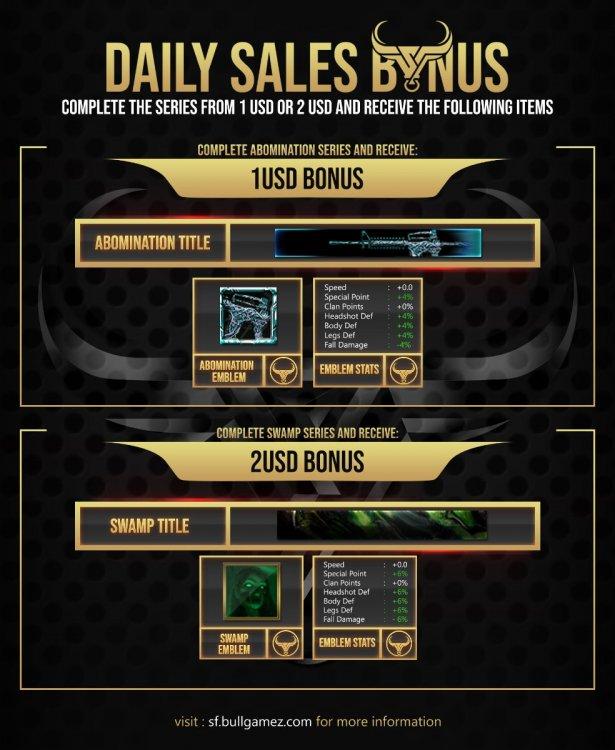 BONUS - Daily Sales.jpg