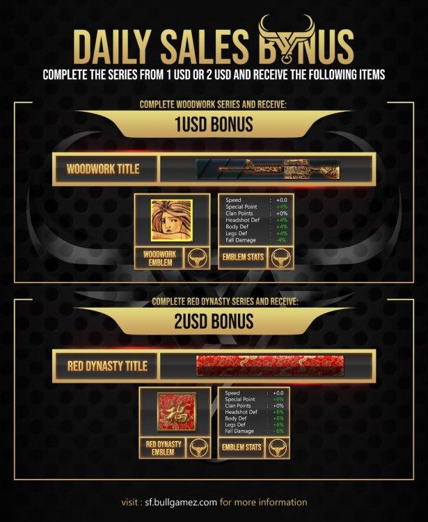 FIXED_BONUS - Daily Sales.jpg